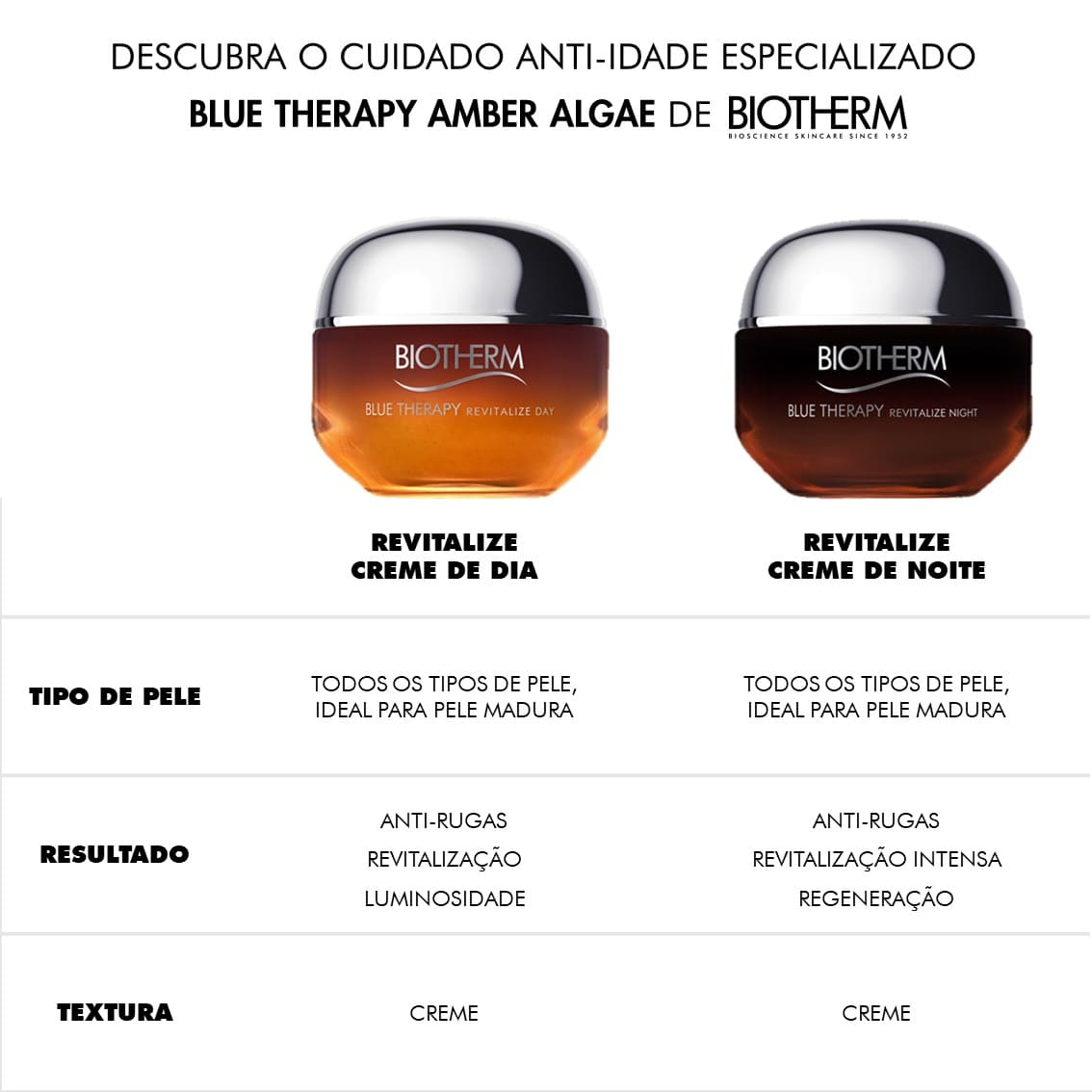 Blue Therapy Biotherm Amber Algae Day